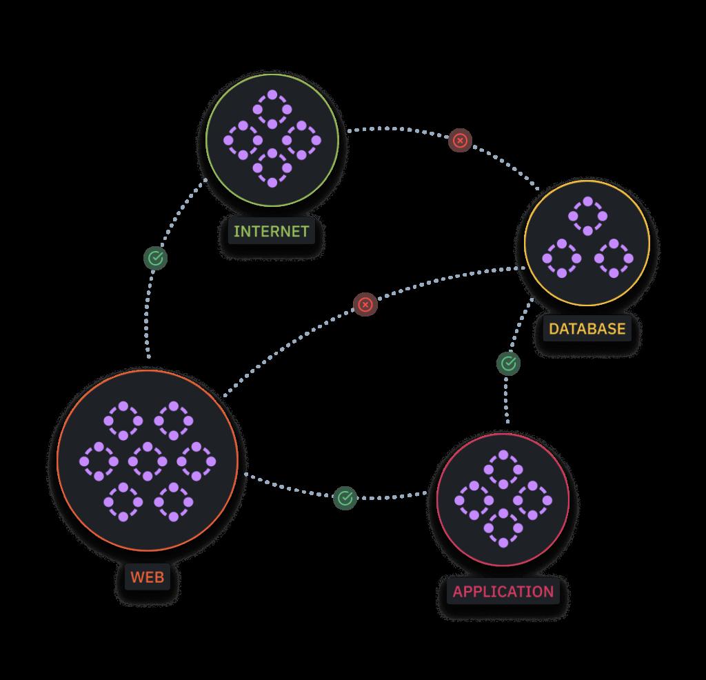 networkconfig-1024x986 (1)